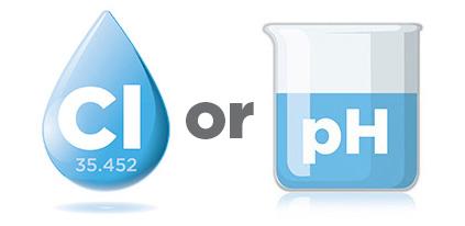 Acid or Chlorine