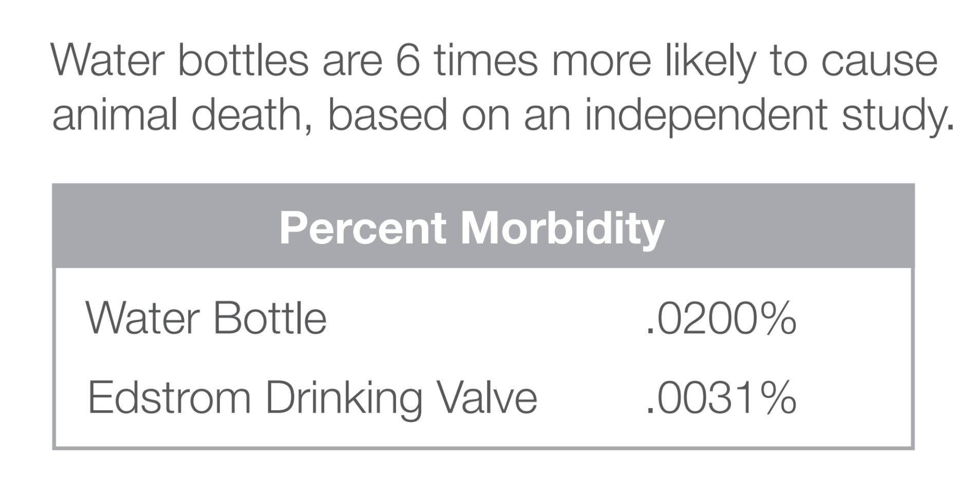 Bottles Vs Valves