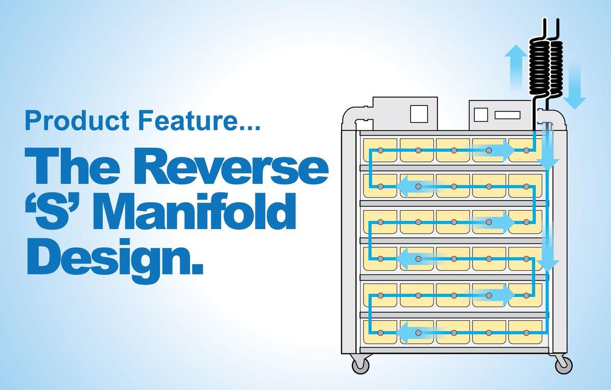 Reverse S Design