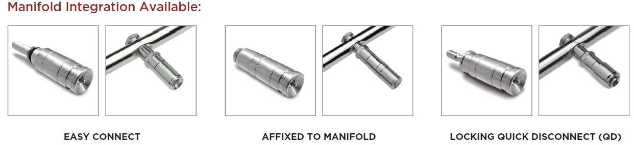 Manifold Types